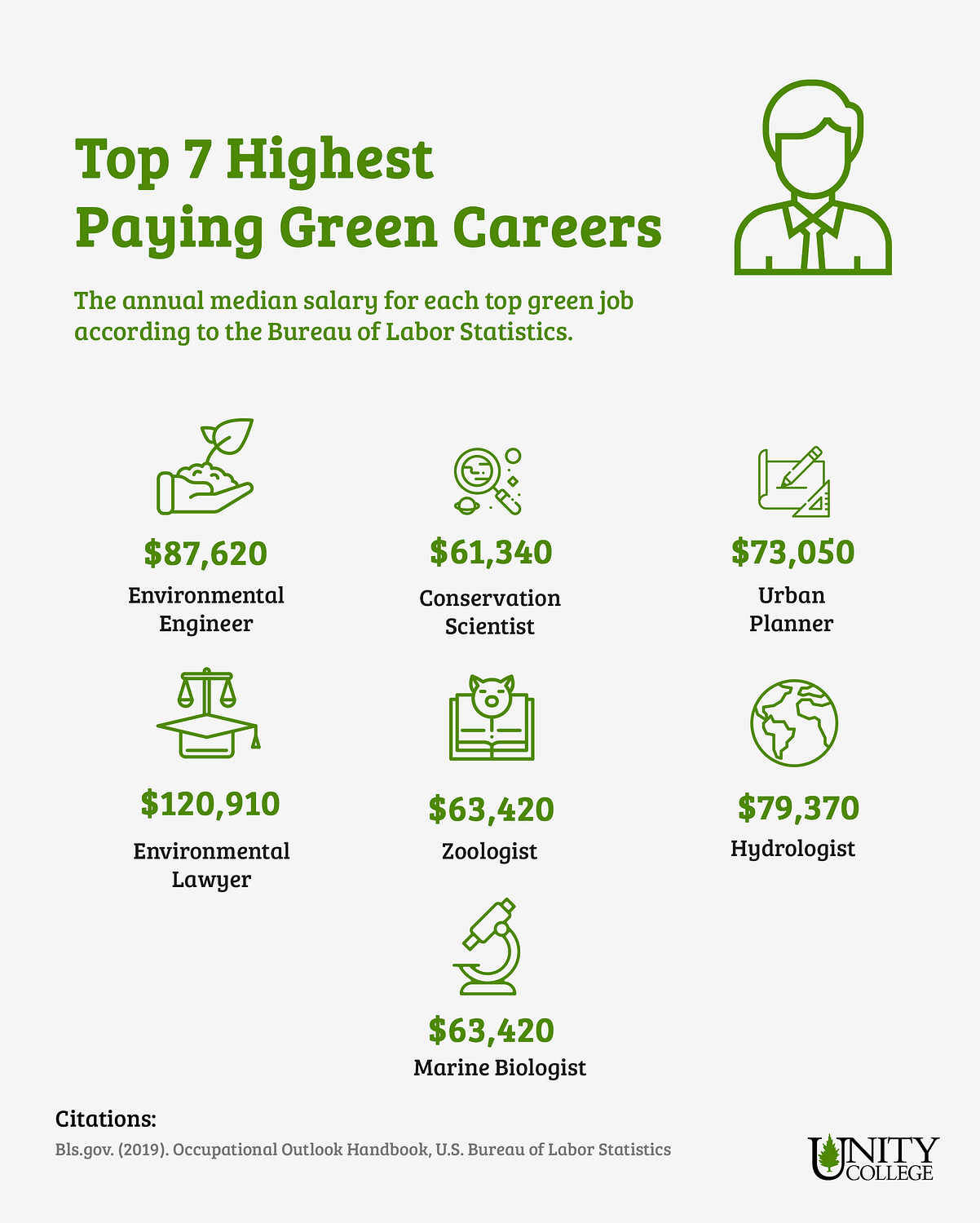 green_careers_ccr2020