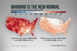 Warming graphic US