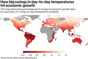 temperature_global_warming_economics_CCR_2021