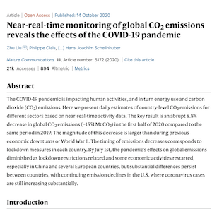 CO2_monitoring